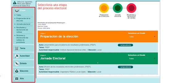 Calendario Elecciones 2020.Tepjf Calendario Electoral